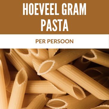 Op Hoeveel Gram Pasta Per Persoon Moet je Rekenen?